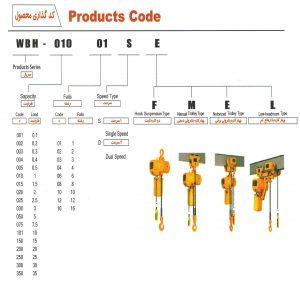 کد گذاری محصولات TMG